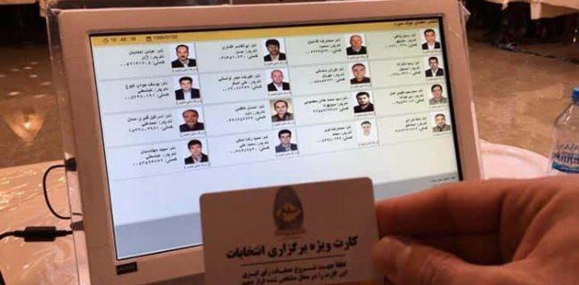 آیا تفاوتی بین اتحادیه های صنفی تهران است؟!